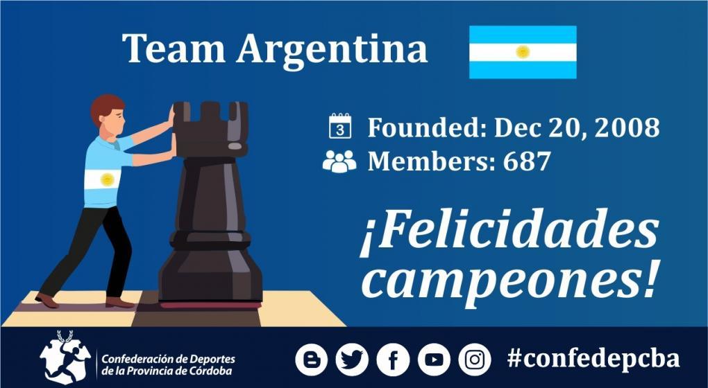 Con presencia cordobesa: ¡Argentina es campeón del mundo en Ajedrez Online!