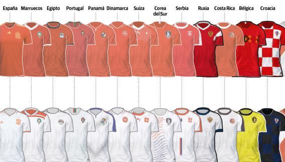 Orden cromático de las camisetas desde el rojo al blanco.